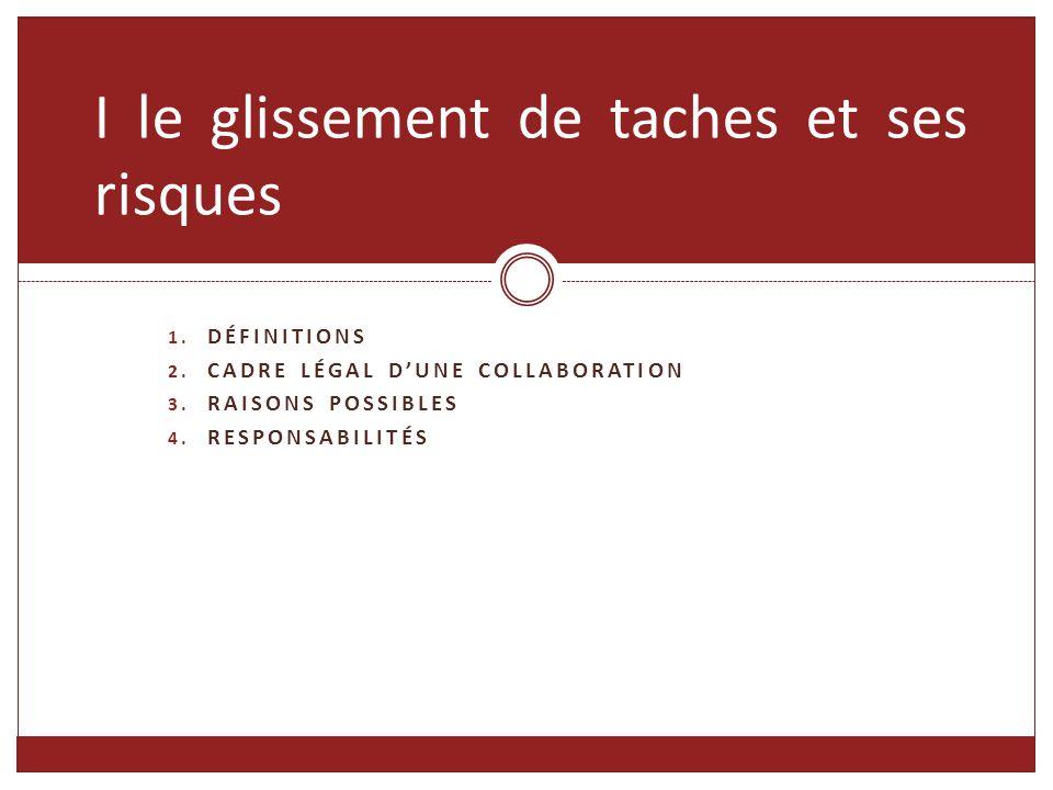 1. DÉFINITIONS 2. CADRE LÉGAL D'UNE COLLABORATION 3. RAISONS POSSIBLES 4. RESPONSABILITÉS I le glissement de taches et ses risques