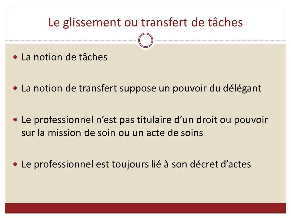 Le glissement ou transfert de tâches La notion de tâches La notion de transfert suppose un pouvoir du délégant Le professionnel n'est pas titulaire d'