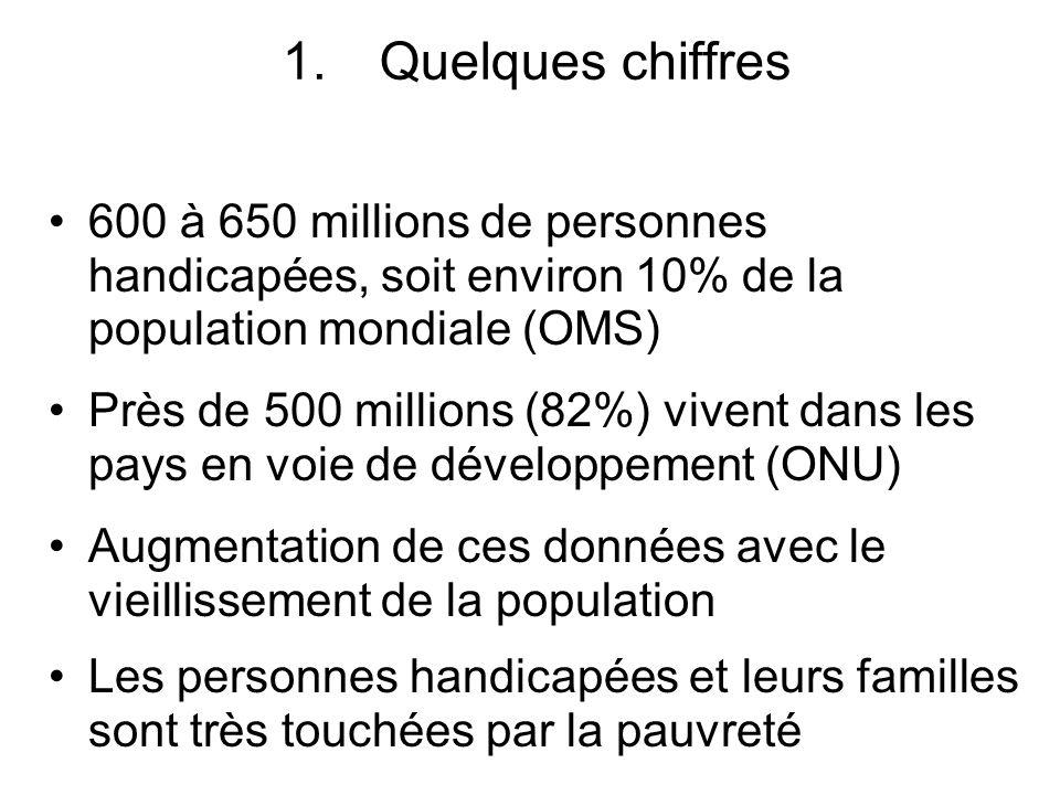 1.Quelques chiffres 600 à 650 millions de personnes handicapées, soit environ 10% de la population mondiale (OMS) Près de 500 millions (82%) vivent da