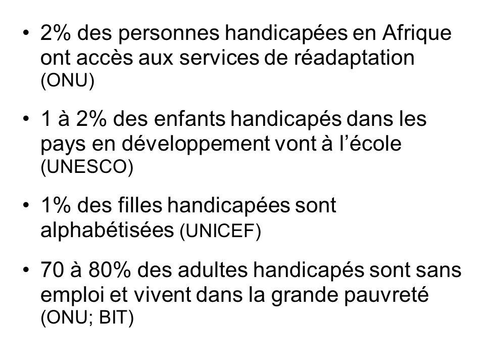 2% des personnes handicapées en Afrique ont accès aux services de réadaptation (ONU) 1 à 2% des enfants handicapés dans les pays en développement vont