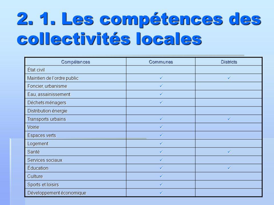 2. 1. Les compétences des collectivités locales CompétencesCommunesDistricts État civil Maintien de l'ordre public Foncier, urbanisme Eau, assainissem