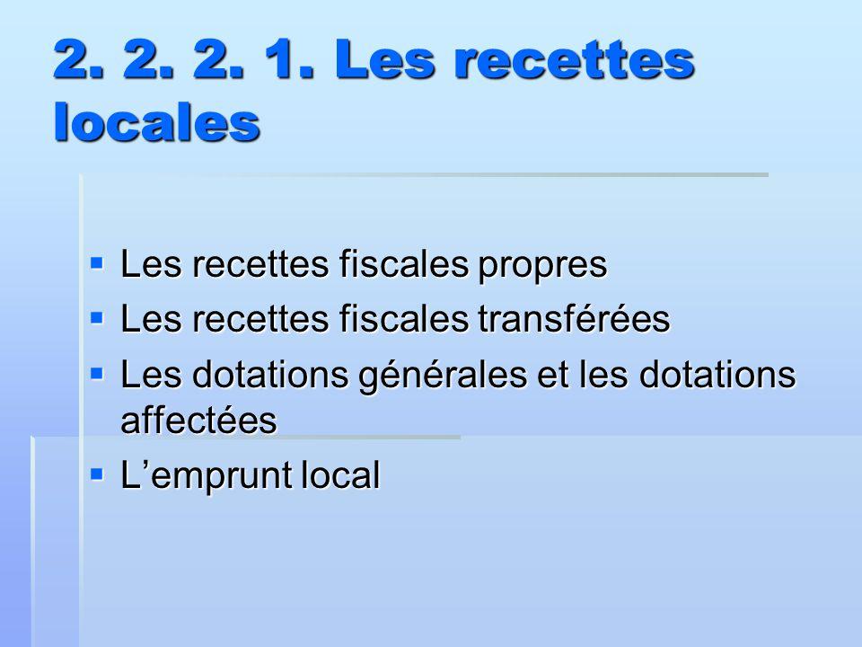 2. 2. 2. 1. Les recettes locales  Les recettes fiscales propres  Les recettes fiscales transférées  Les dotations générales et les dotations affect