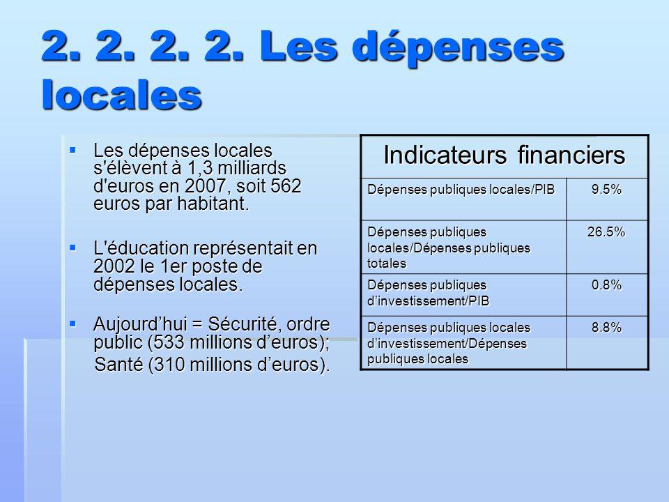 2. 2. 2. 2. Les dépenses locales  Les dépenses locales s'élèvent à 1,3 milliards d'euros en 2007, soit 562 euros par habitant.  L'éducation représen