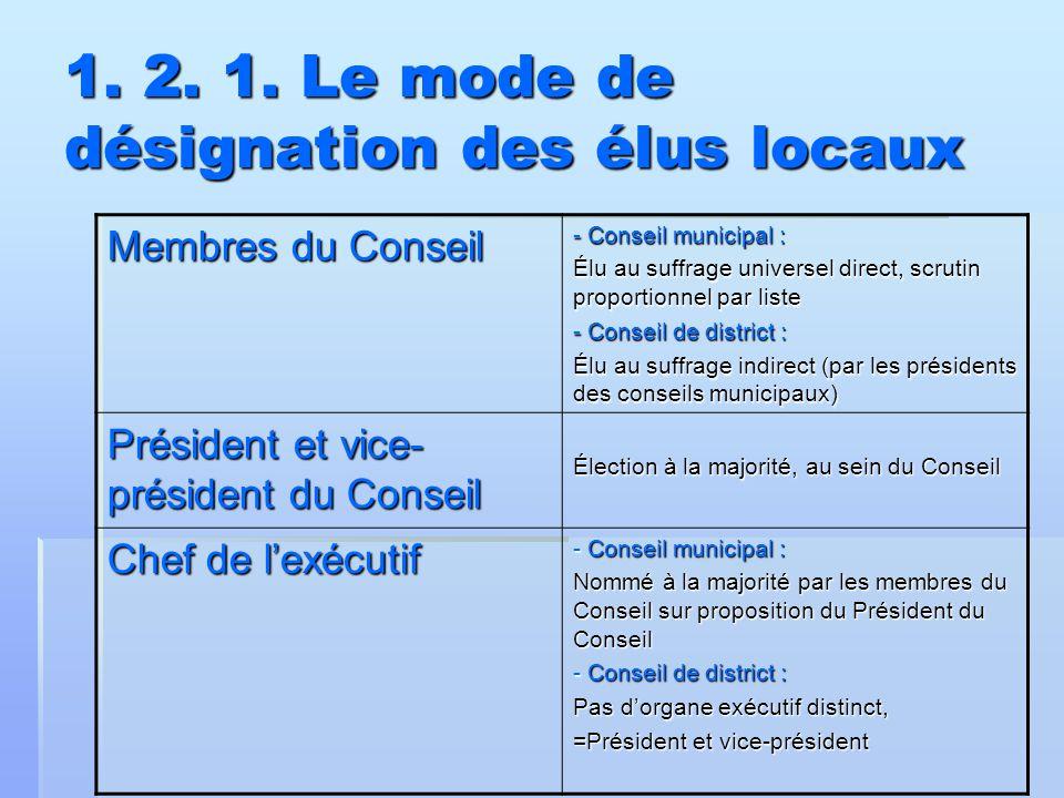 1. 2. 1. Le mode de désignation des élus locaux Membres du Conseil - Conseil municipal : Élu au suffrage universel direct, scrutin proportionnel par l
