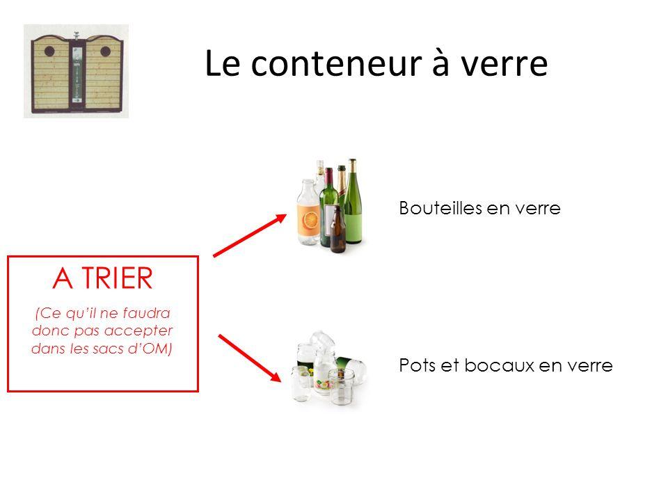 Le conteneur à verre Bouteilles en verre Pots et bocaux en verre A TRIER (Ce qu'il ne faudra donc pas accepter dans les sacs d'OM)