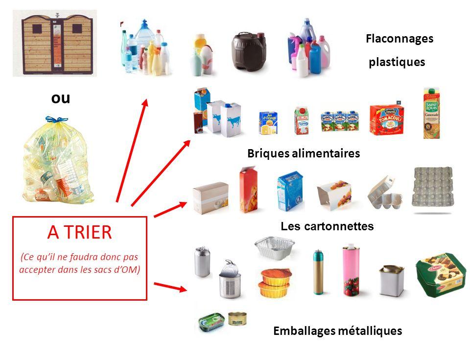 Flaconnages plastiques A TRIER (Ce qu'il ne faudra donc pas accepter dans les sacs d'OM) Briques alimentaires Emballages métalliques ou Les cartonnettes