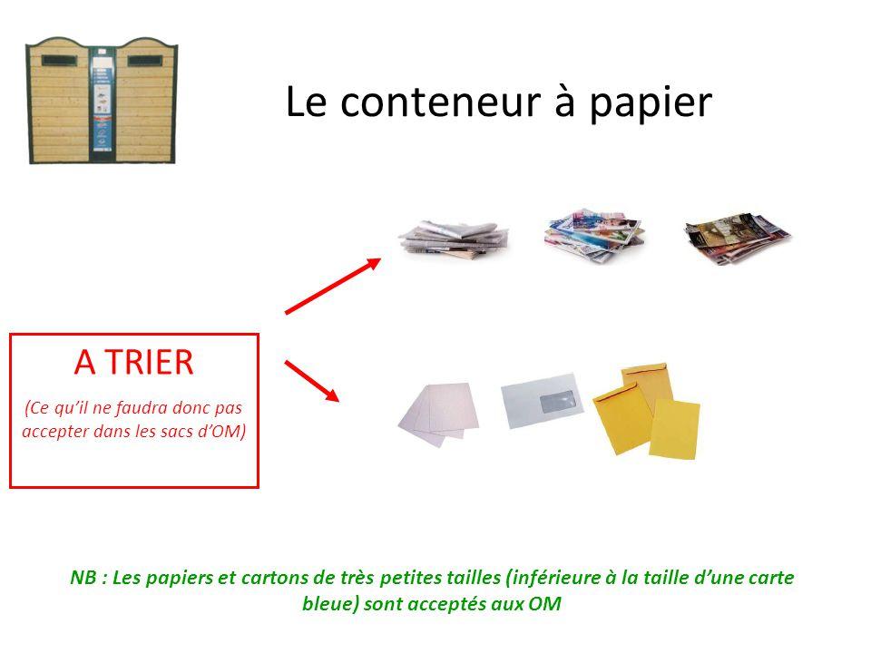 Le conteneur à papier A TRIER (Ce qu'il ne faudra donc pas accepter dans les sacs d'OM) NB : Les papiers et cartons de très petites tailles (inférieure à la taille d'une carte bleue) sont acceptés aux OM