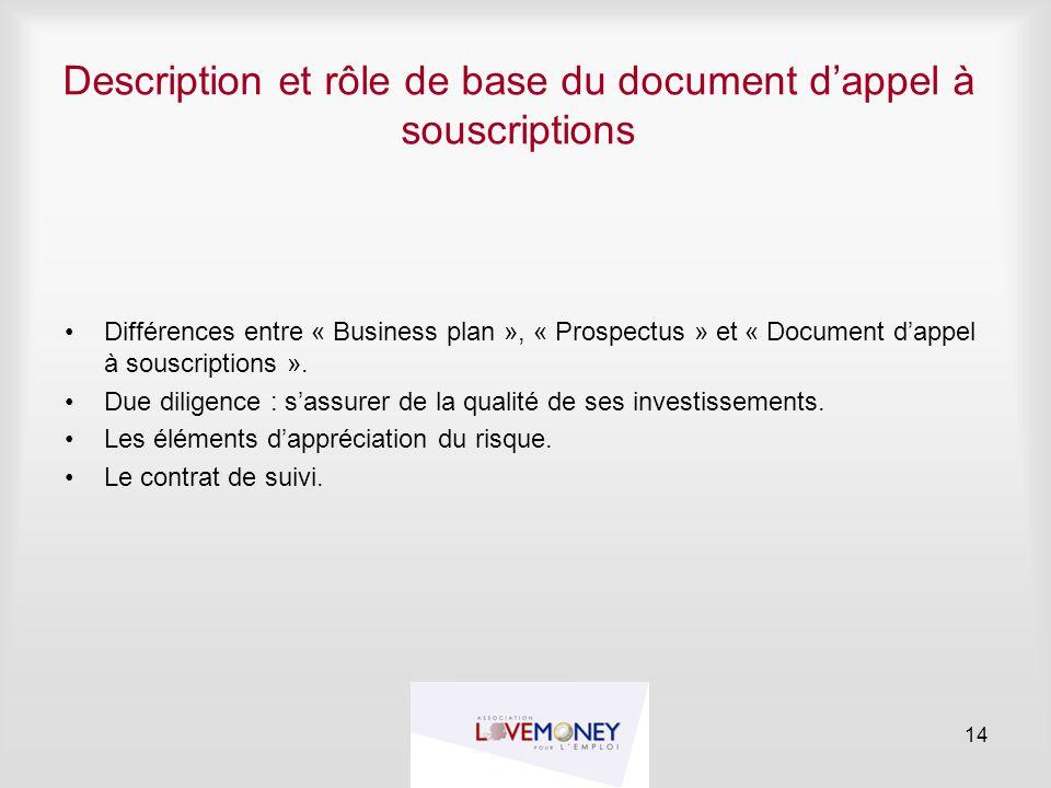 Description et rôle de base du document d'appel à souscriptions Différences entre « Business plan », « Prospectus » et « Document d'appel à souscripti