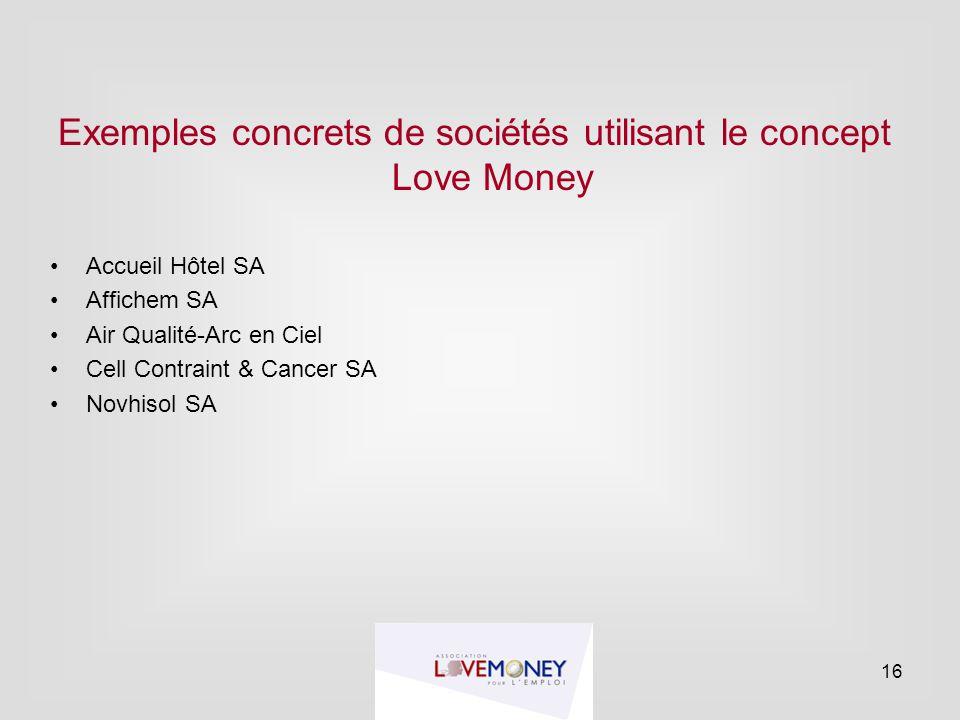 Exemples concrets de sociétés utilisant le concept Love Money Accueil Hôtel SA Affichem SA Air Qualité-Arc en Ciel Cell Contraint & Cancer SA Novhisol