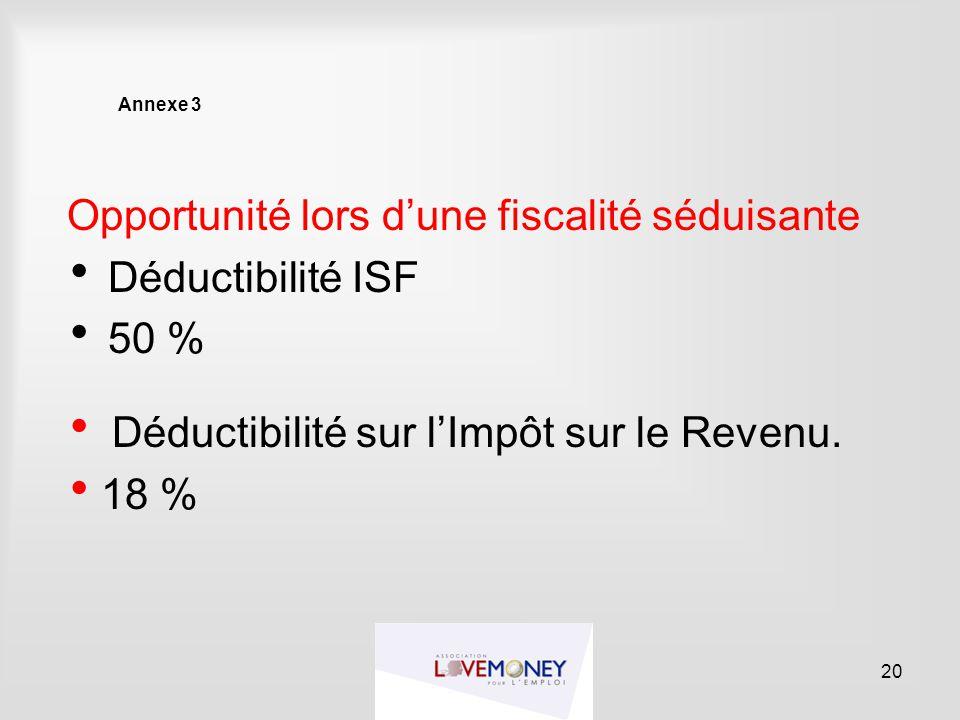Annexe 3 Opportunité lors d'une fiscalité séduisante  Déductibilité ISF  50 %  Déductibilité sur l'Impôt sur le Revenu.  18 % 20