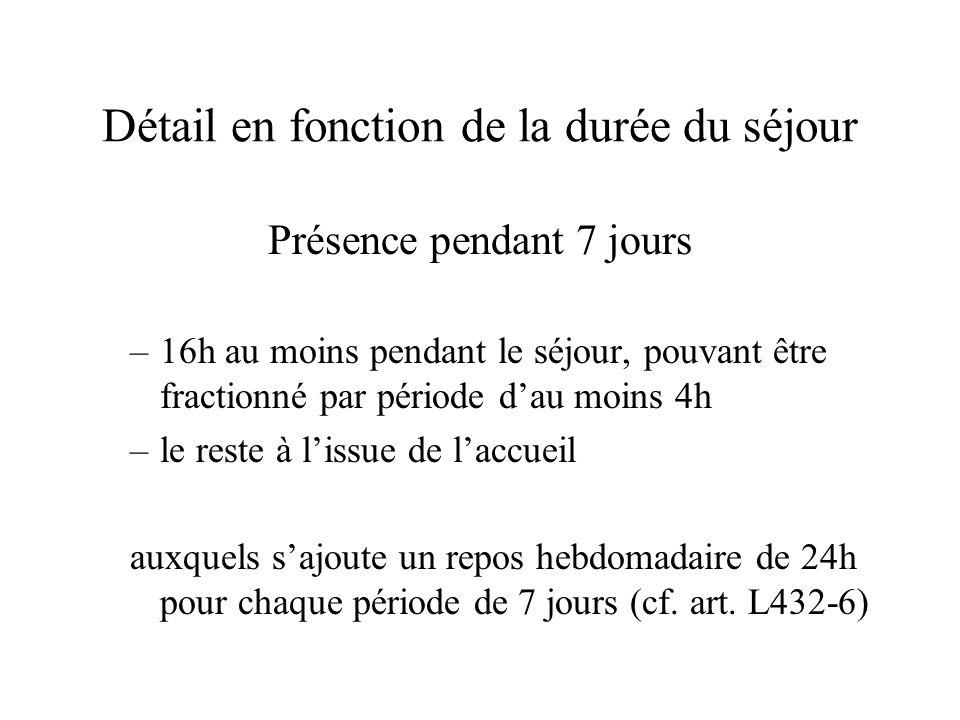 Présence de 6 jours –16h au moins pendant le séjour, pouvant être fractionné par période d'au moins 4h –le reste à l'issue de l'accueil
