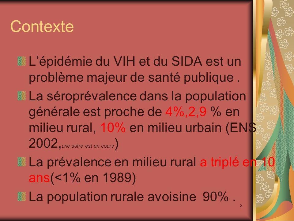 2 Contexte L'épidémie du VIH et du SIDA est un problème majeur de santé publique.