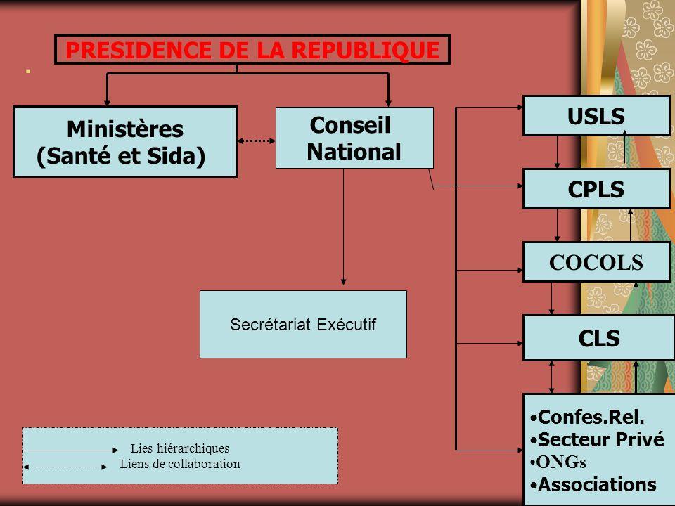 5..Ministères (Santé et Sida) USLS CPLS COCOLS CLS Confes.Rel.