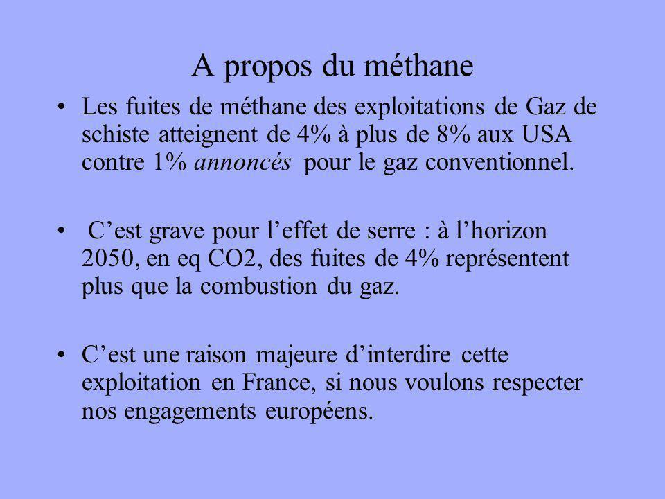 A propos du méthane Les fuites de méthane des exploitations de Gaz de schiste atteignent de 4% à plus de 8% aux USA contre 1% annoncés pour le gaz conventionnel.