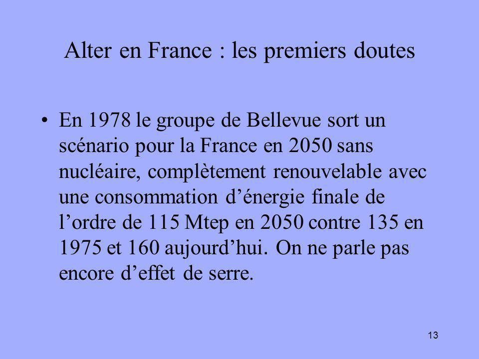 Alter en France : les premiers doutes En 1978 le groupe de Bellevue sort un scénario pour la France en 2050 sans nucléaire, complètement renouvelable avec une consommation d'énergie finale de l'ordre de 115 Mtep en 2050 contre 135 en 1975 et 160 aujourd'hui.