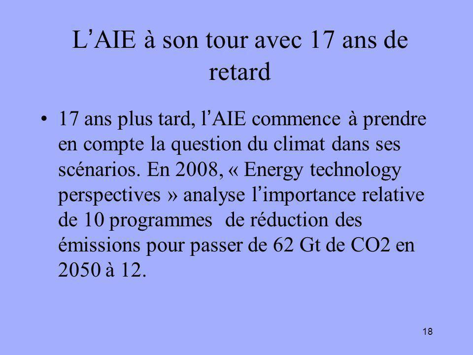 18 L'AIE à son tour avec 17 ans de retard 17 ans plus tard, l'AIE commence à prendre en compte la question du climat dans ses scénarios. En 2008, « En