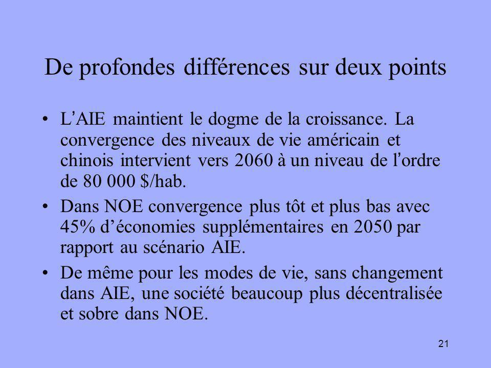 21 De profondes différences sur deux points L'AIE maintient le dogme de la croissance. La convergence des niveaux de vie américain et chinois intervie