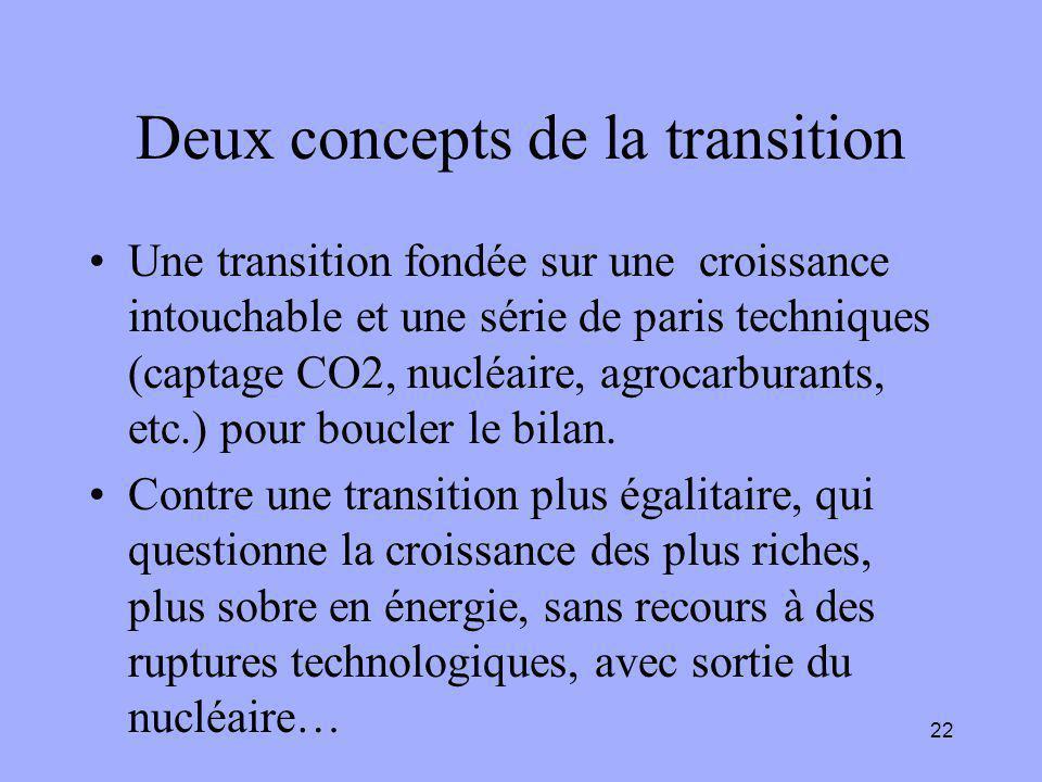 22 Deux concepts de la transition Une transition fondée sur une croissance intouchable et une série de paris techniques (captage CO2, nucléaire, agroc