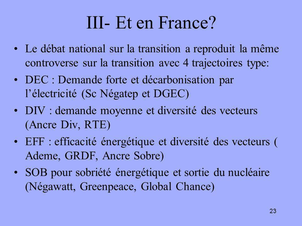 III- Et en France? Le débat national sur la transition a reproduit la même controverse sur la transition avec 4 trajectoires type: DEC : Demande forte
