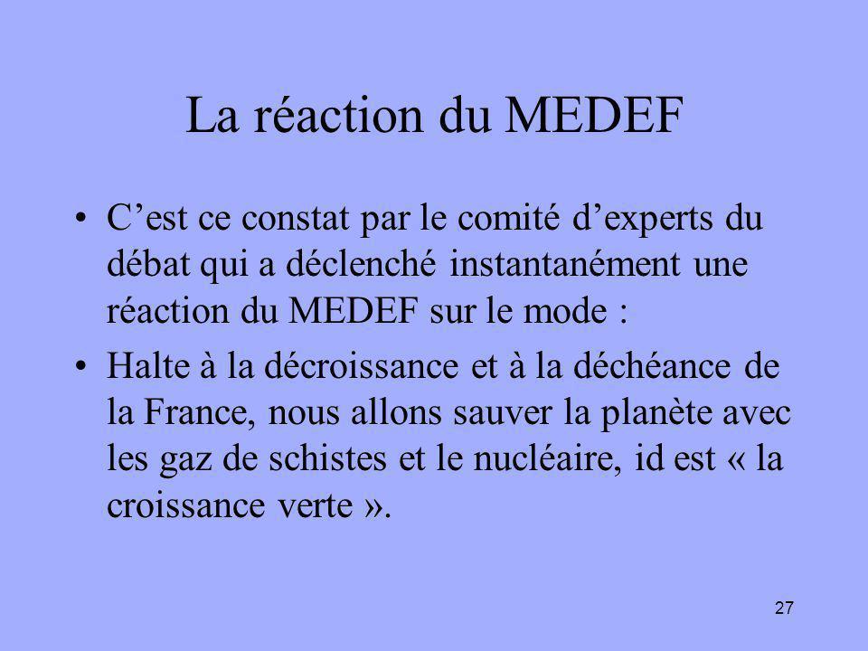 La réaction du MEDEF C'est ce constat par le comité d'experts du débat qui a déclenché instantanément une réaction du MEDEF sur le mode : Halte à la décroissance et à la déchéance de la France, nous allons sauver la planète avec les gaz de schistes et le nucléaire, id est « la croissance verte ».