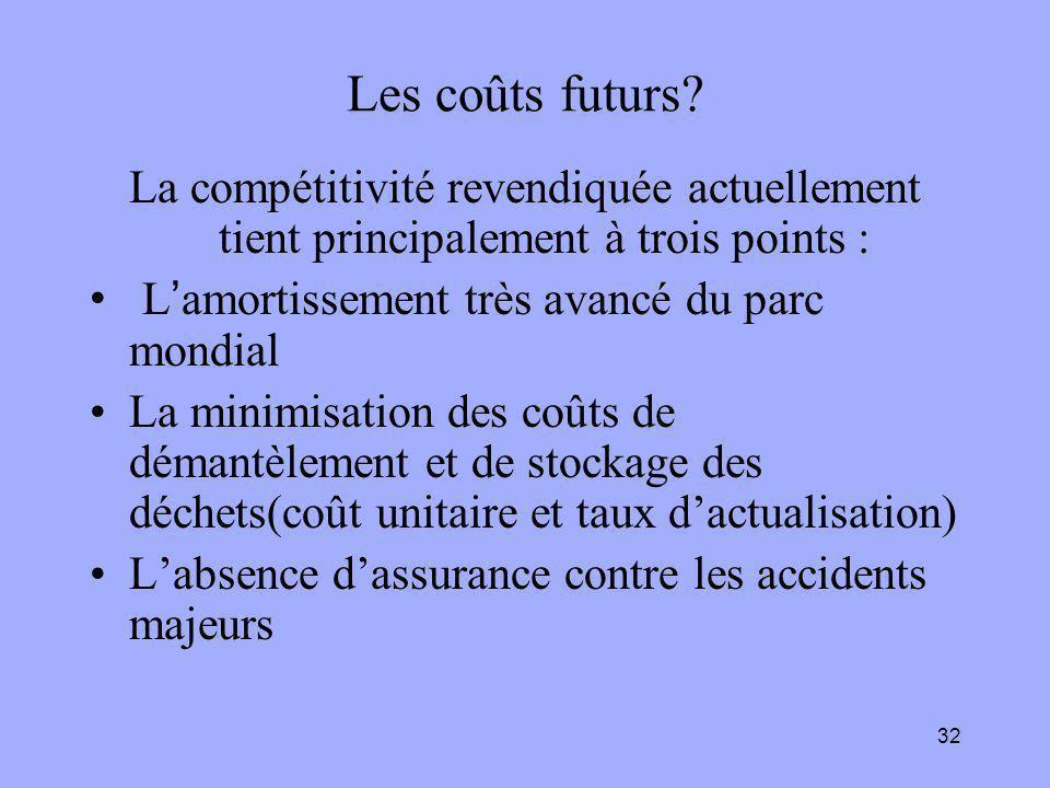 32 Les coûts futurs? La compétitivité revendiquée actuellement tient principalement à trois points : L'amortissement très avancé du parc mondial La mi