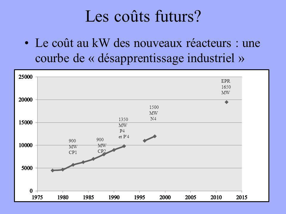 33 Les coûts futurs? Le coût au kW des nouveaux réacteurs : une courbe de « désapprentissage industriel »