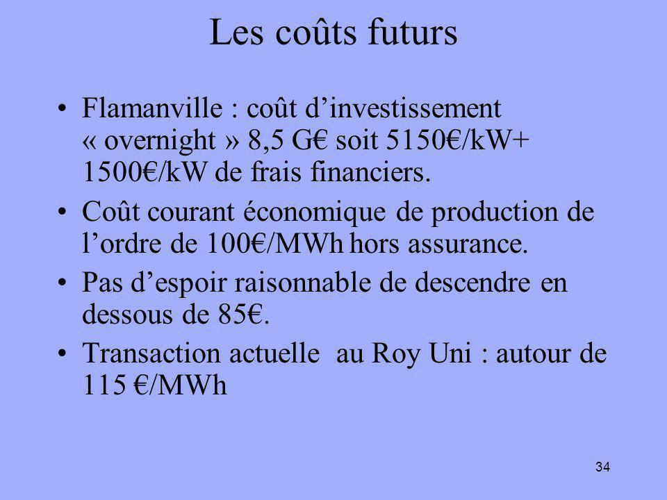 34 Les coûts futurs Flamanville : coût d'investissement « overnight » 8,5 G€ soit 5150€/kW+ 1500€/kW de frais financiers. Coût courant économique de p
