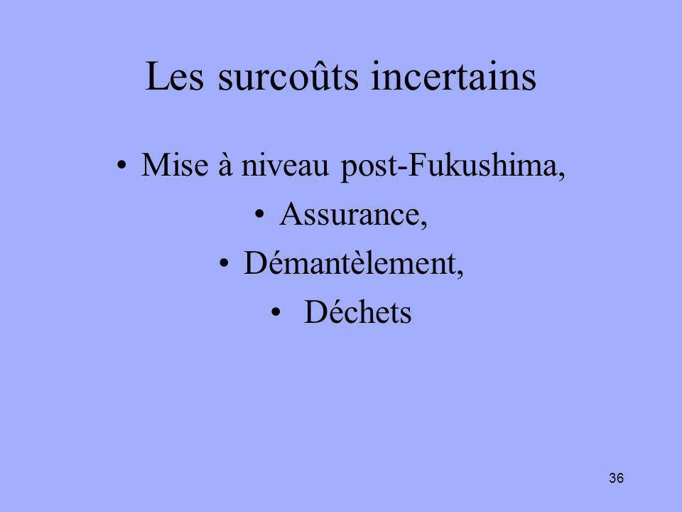 36 Les surcoûts incertains Mise à niveau post-Fukushima, Assurance, Démantèlement, Déchets