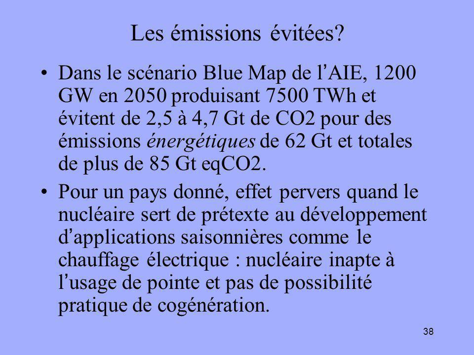 38 Les émissions évitées? Dans le scénario Blue Map de l'AIE, 1200 GW en 2050 produisant 7500 TWh et évitent de 2,5 à 4,7 Gt de CO2 pour des émissions