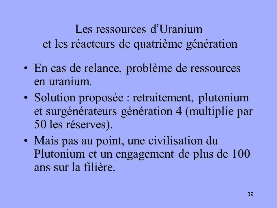 39 Les ressources d'Uranium et les réacteurs de quatrième génération En cas de relance, problème de ressources en uranium. Solution proposée : retrait