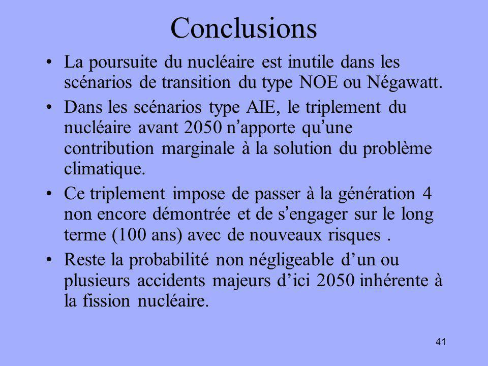 41 Conclusions La poursuite du nucléaire est inutile dans les scénarios de transition du type NOE ou Négawatt. Dans les scénarios type AIE, le triplem