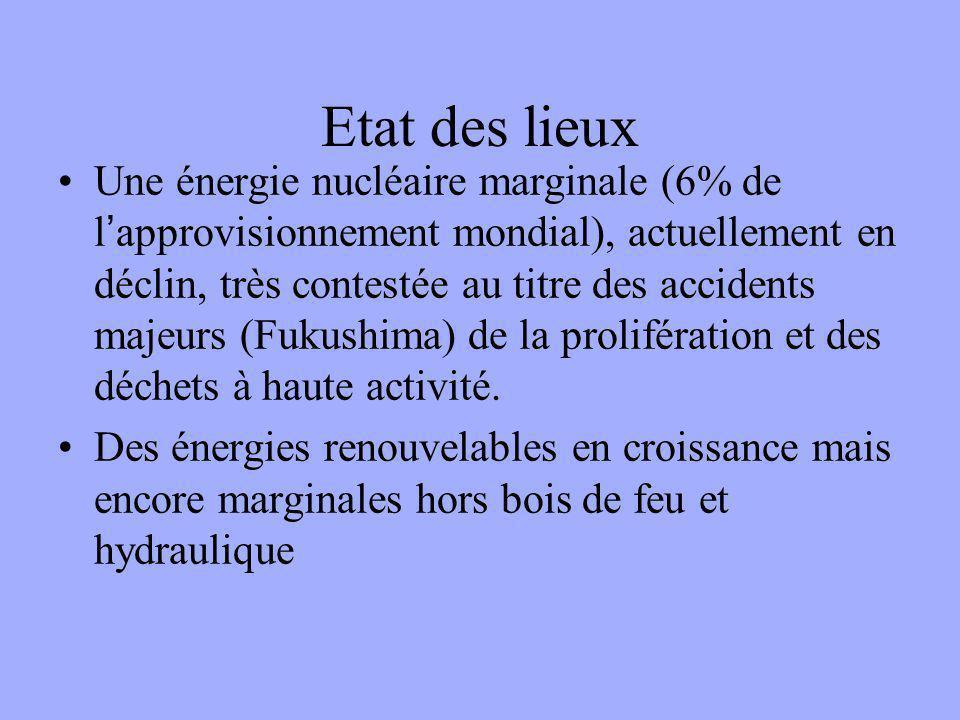 Etat des lieux Une énergie nucléaire marginale (6% de l'approvisionnement mondial), actuellement en déclin, très contestée au titre des accidents maje