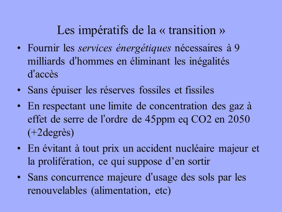 Les impératifs de la « transition » Fournir les services énergétiques nécessaires à 9 milliards d'hommes en éliminant les inégalités d'accès Sans épuiser les réserves fossiles et fissiles En respectant une limite de concentration des gaz à effet de serre de l'ordre de 45ppm eq CO2 en 2050 (+2degrès) En évitant à tout prix un accident nucléaire majeur et la prolifération, ce qui suppose d'en sortir Sans concurrence majeure d'usage des sols par les renouvelables (alimentation, etc)