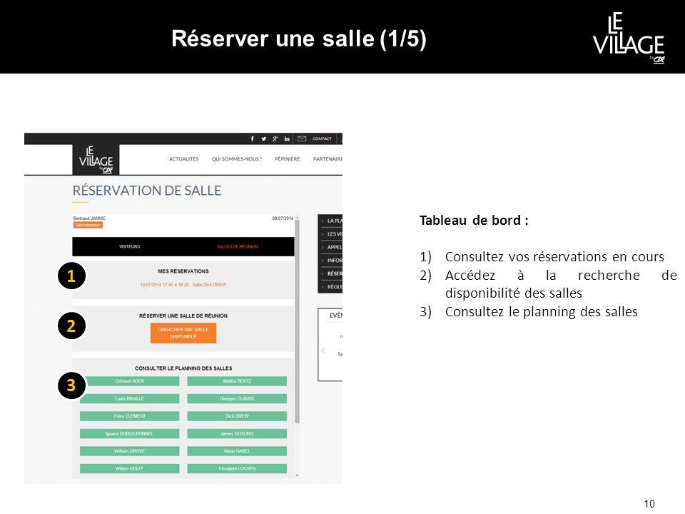 Réserver une salle (1/5) 10 Tableau de bord : 1)Consultez vos réservations en cours 2)Accédez à la recherche de disponibilité des salles 3)Consultez l