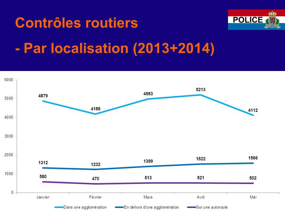 Contrôles routiers - Par localisation (2013+2014)