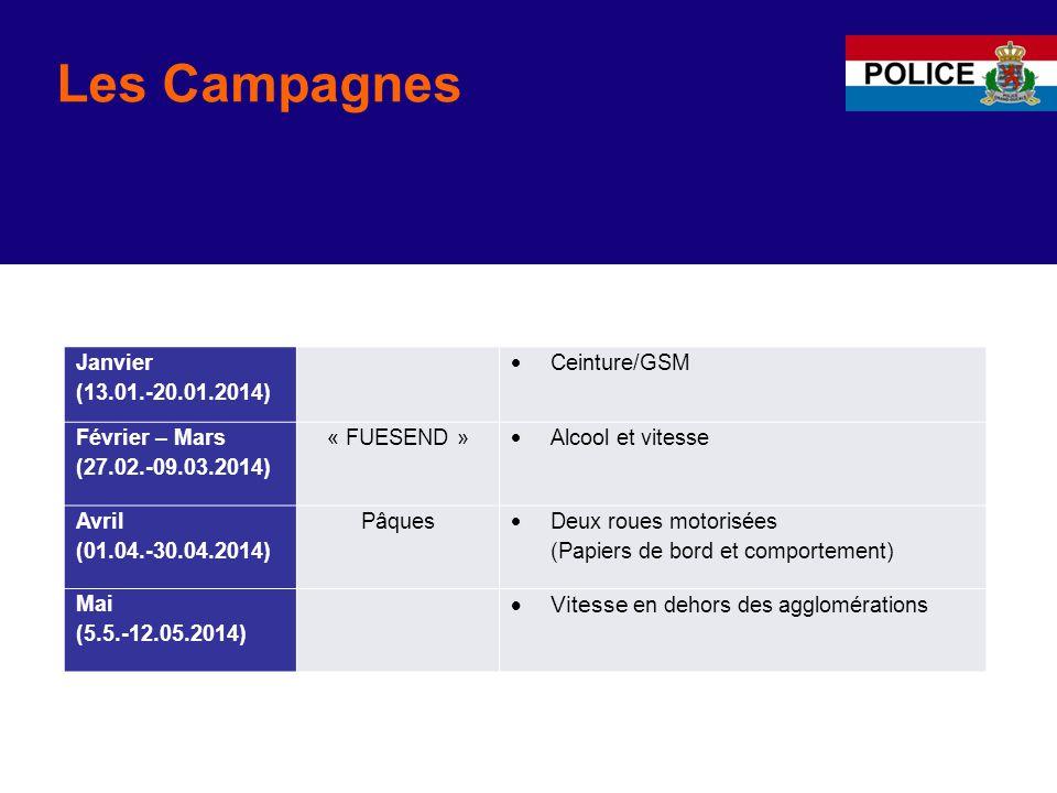 Les Campagnes Janvier (13.01.-20.01.2014)  Ceinture/GSM Février – Mars (27.02.-09.03.2014) « FUESEND »  Alcool et vitesse Avril (01.04.-30.04.2014)