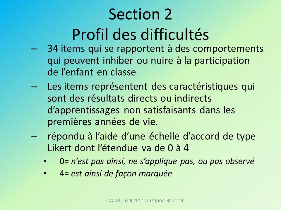 Section 2 Profil des difficultés – 34 items qui se rapportent à des comportements qui peuvent inhiber ou nuire à la participation de l'enfant en class