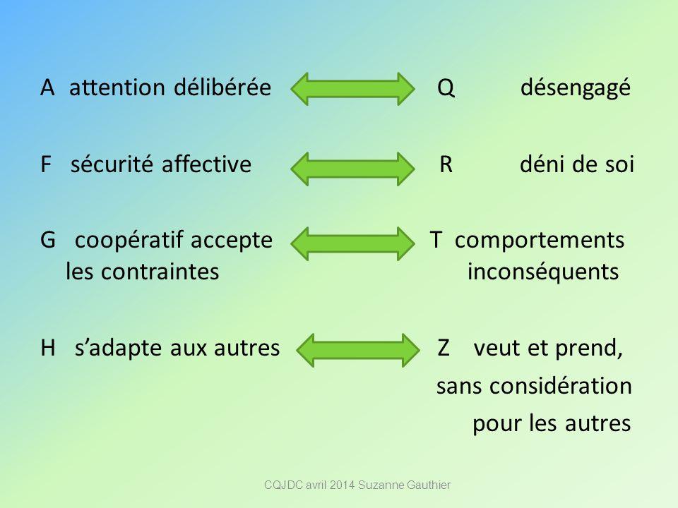 A attention délibérée Q désengagé F sécurité affective R déni de soi G coopératif accepte T comportements les contraintes inconséquents H s'adapte aux