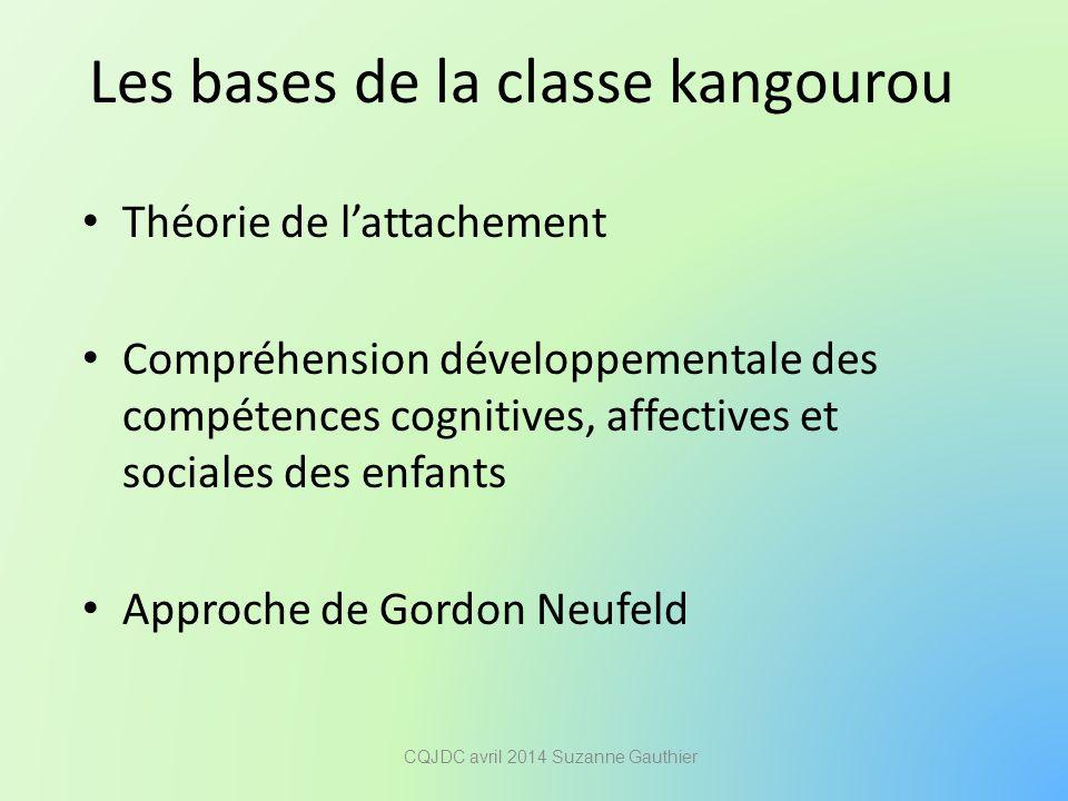 Les bases de la classe kangourou Théorie de l'attachement Compréhension développementale des compétences cognitives, affectives et sociales des enfant