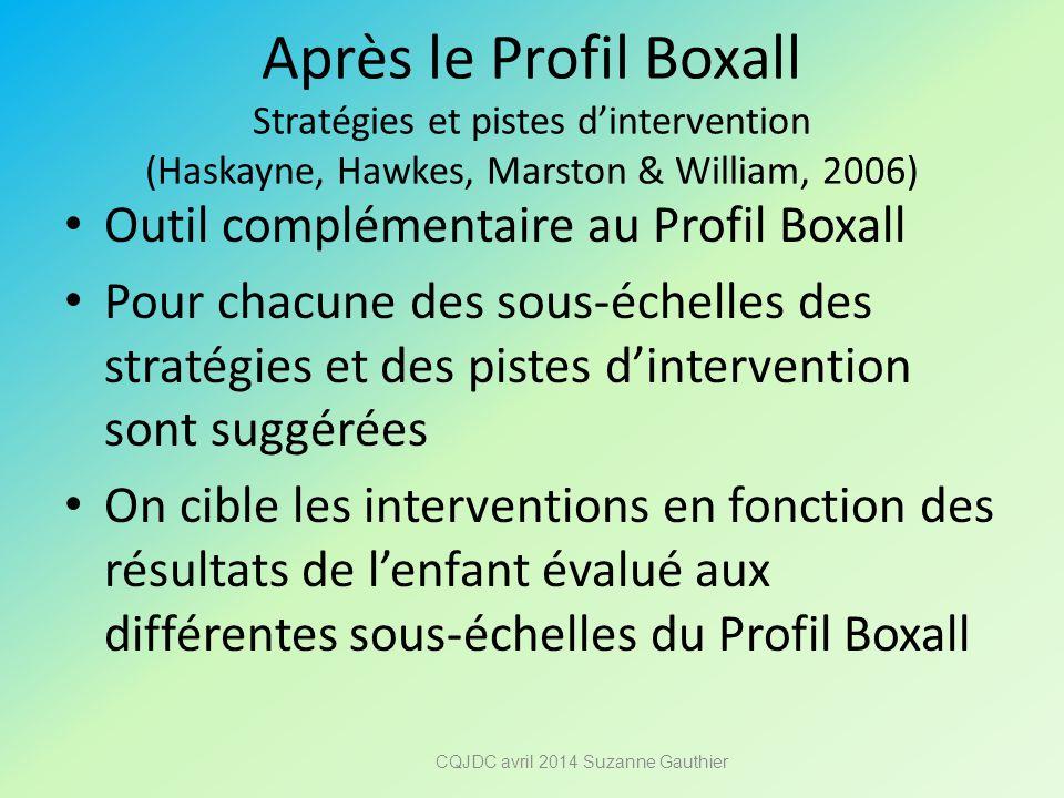 Après le Profil Boxall Stratégies et pistes d'intervention (Haskayne, Hawkes, Marston & William, 2006) Outil complémentaire au Profil Boxall Pour chac