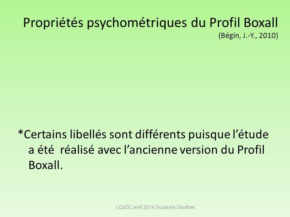 Propriétés psychométriques du Profil Boxall (Bégin, J.-Y., 2010) *Certains libellés sont différents puisque l'étude a été réalisé avec l'ancienne vers