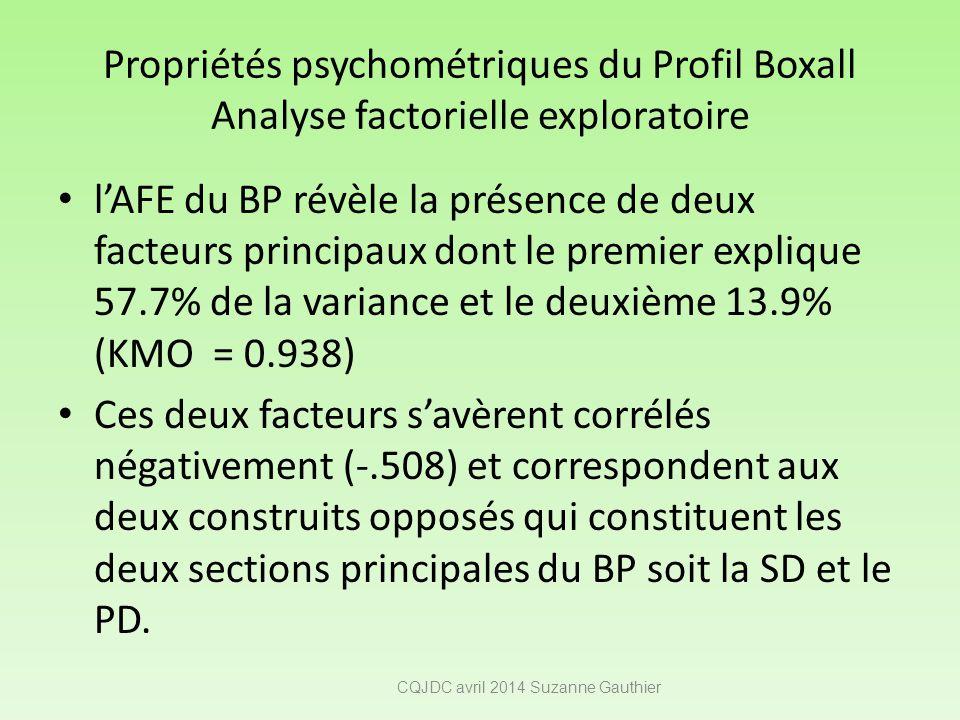 Propriétés psychométriques du Profil Boxall Analyse factorielle exploratoire l'AFE du BP révèle la présence de deux facteurs principaux dont le premie