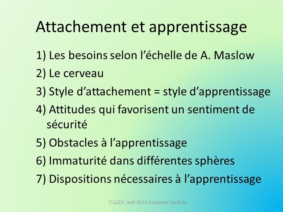 Attachement et apprentissage 1) Les besoins selon l'échelle de A. Maslow 2) Le cerveau 3) Style d'attachement = style d'apprentissage 4) Attitudes qui