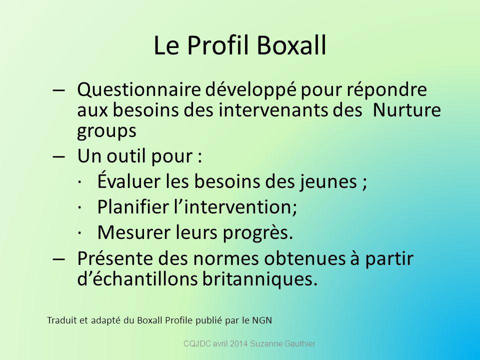 Le Profil Boxall – Questionnaire développé pour répondre aux besoins des intervenants des Nurture groups – Un outil pour : · Évaluer les besoins des j