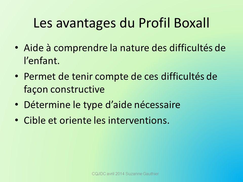 Les avantages du Profil Boxall Aide à comprendre la nature des difficultés de l'enfant. Permet de tenir compte de ces difficultés de façon constructiv