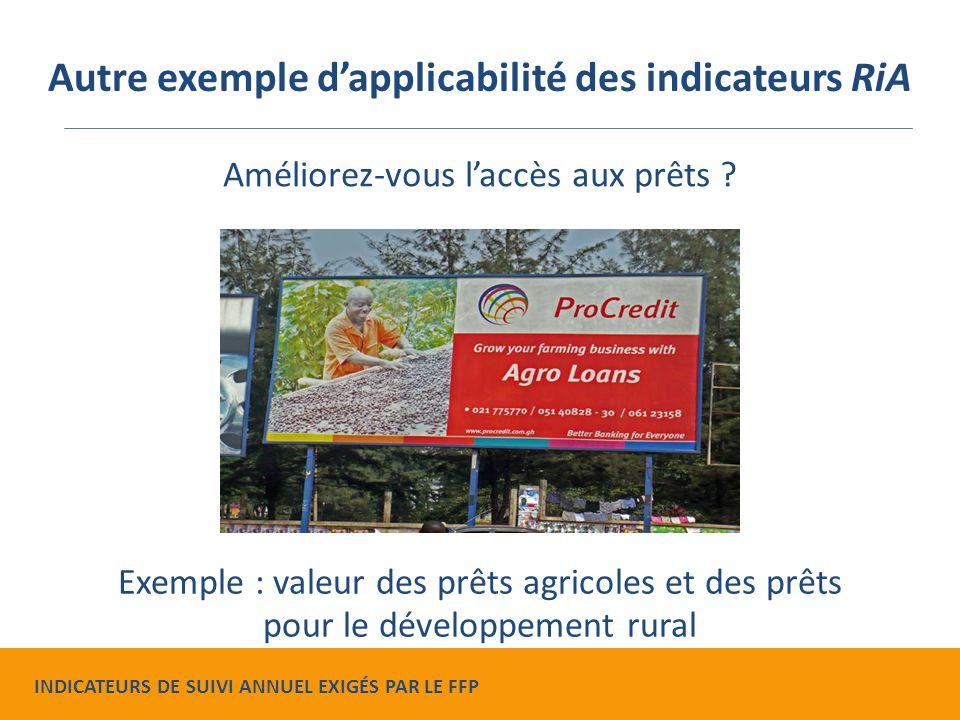 Exemple : valeur des prêts agricoles et des prêts pour le développement rural Améliorez-vous l'accès aux prêts .