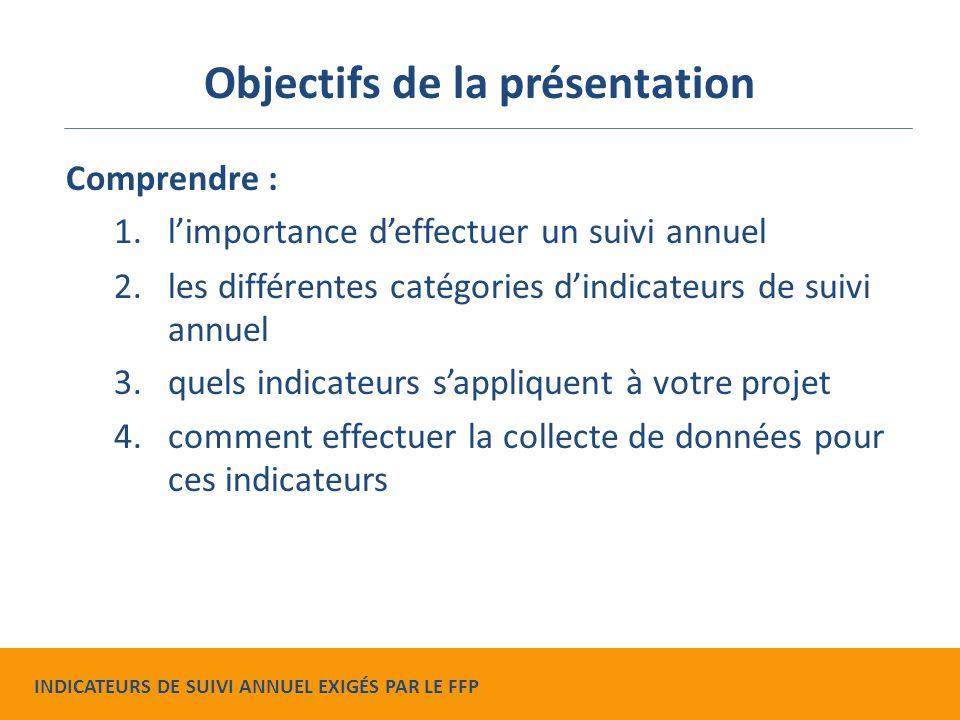 Objectifs de la présentation Comprendre : 1.l'importance d'effectuer un suivi annuel 2.les différentes catégories d'indicateurs de suivi annuel 3.quels indicateurs s'appliquent à votre projet 4.comment effectuer la collecte de données pour ces indicateurs INDICATEURS DE SUIVI ANNUEL EXIGÉS PAR LE FFP