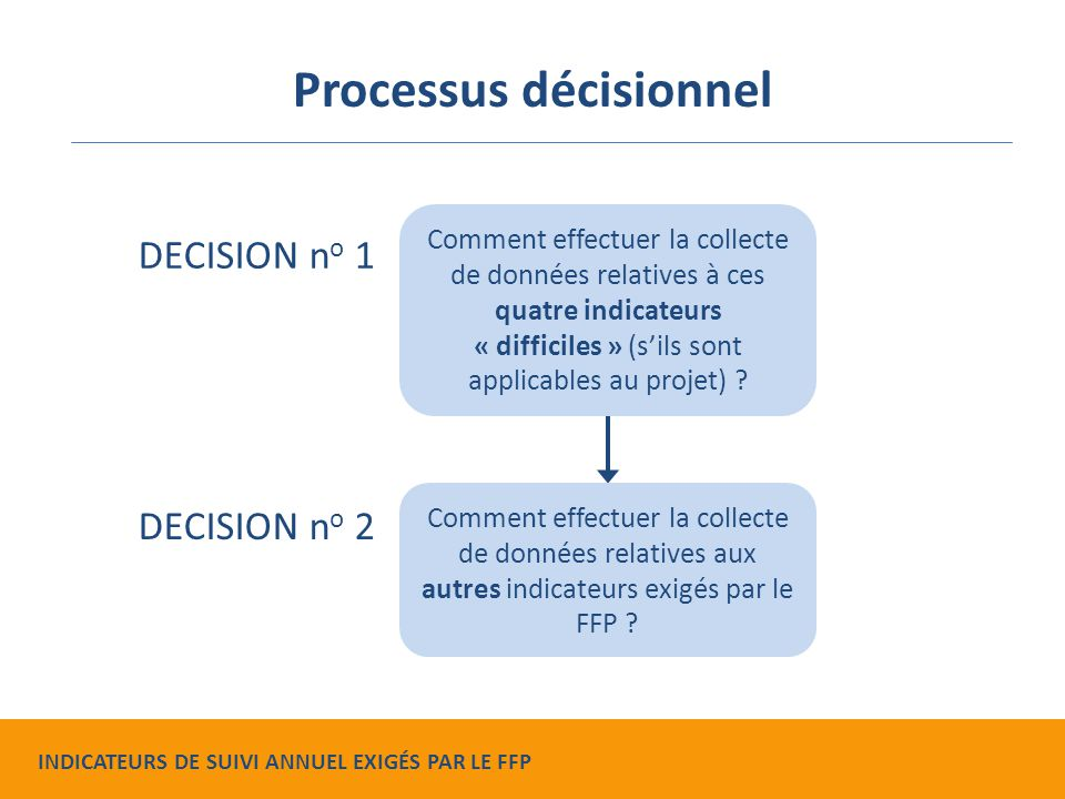Comment effectuer la collecte de données relatives à ces quatre indicateurs « difficiles » (s'ils sont applicables au projet) .