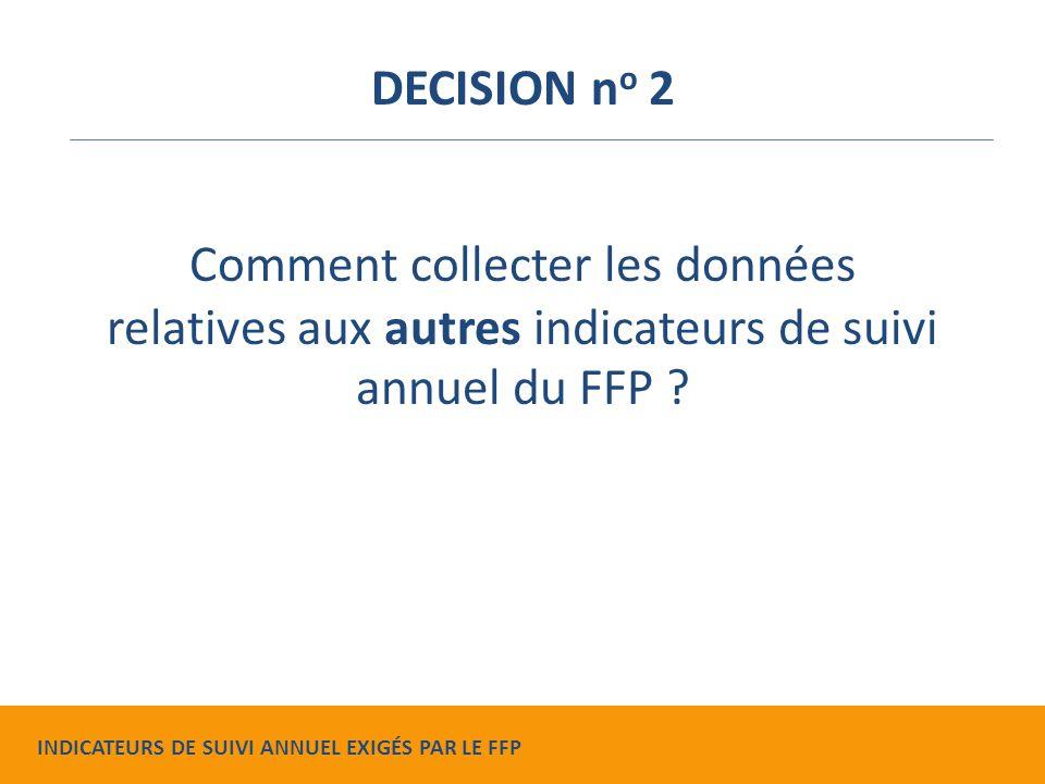 Comment collecter les données relatives aux autres indicateurs de suivi annuel du FFP .