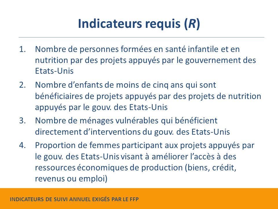 « Requis s'ils sont applicables à tous les projet de développement comprenant des interventions pertinentes » Indicateurs requis s'ils sont applicables au projet (RiA) INDICATEURS DE SUIVI ANNUEL EXIGÉS PAR LE FFP